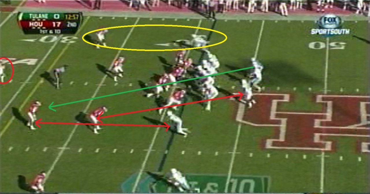 Griffin reads the safety shift, which means the safety as the slot man. The LB takes the RB flanking Griffin's left. The outside corners have the perimeter receivers one-on-one and the safety over top as center field.